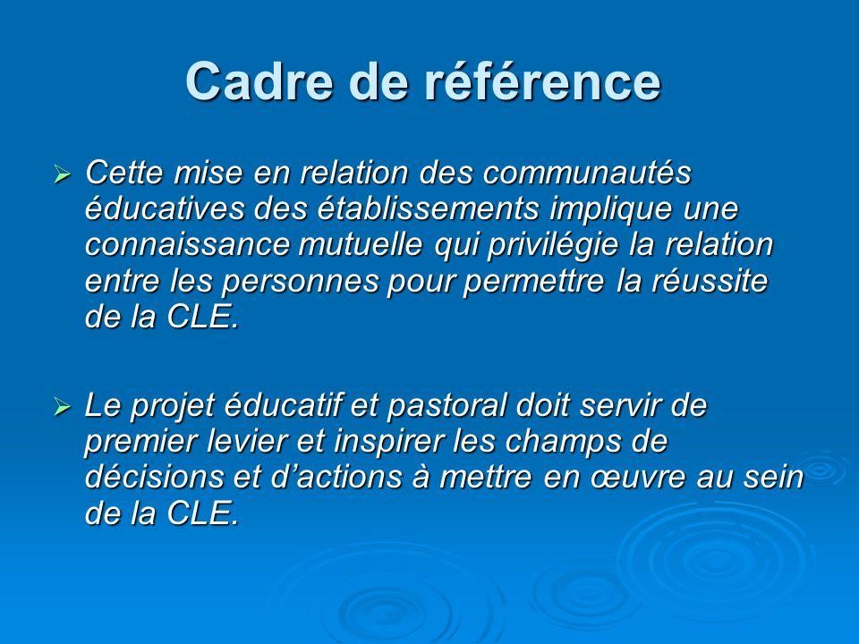 Cadre de référence Cadre de référence Cette mise en relation des communautés éducatives des établissements implique une connaissance mutuelle qui privilégie la relation entre les personnes pour permettre la réussite de la CLE.