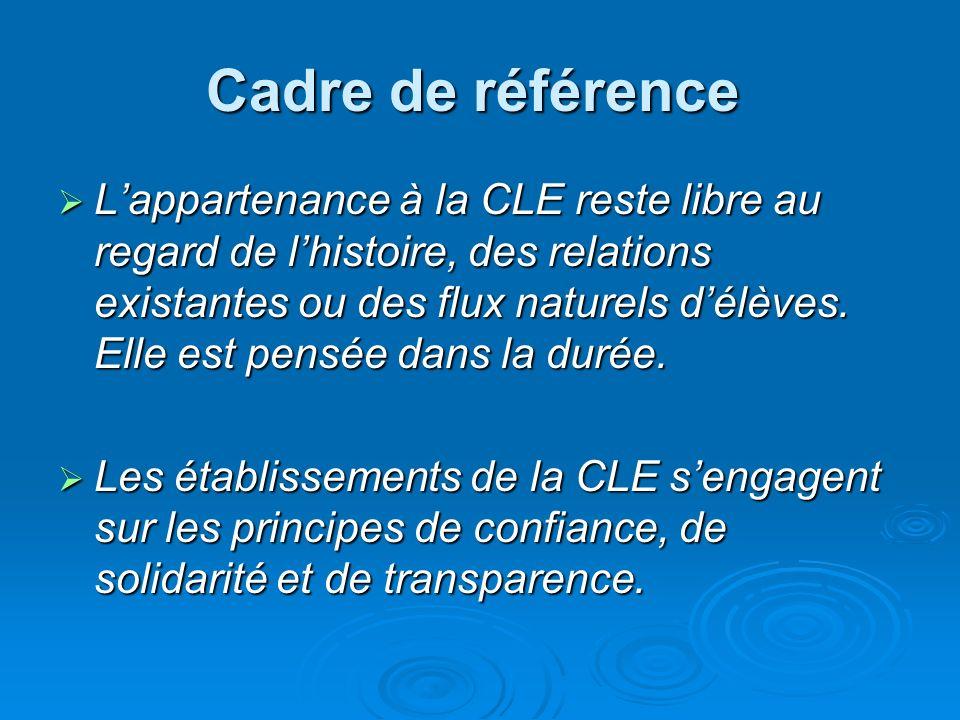 Cadre de référence Cadre de référence Lappartenance à la CLE reste libre au regard de lhistoire, des relations existantes ou des flux naturels délèves.