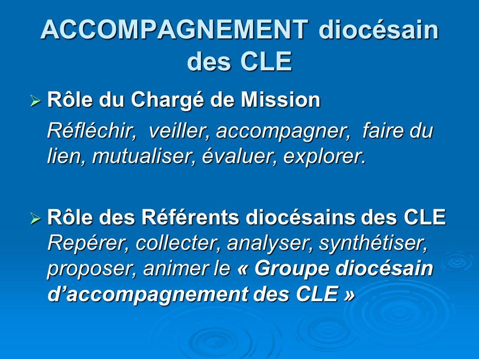 ACCOMPAGNEMENT diocésain des CLE Rôle du Chargé de Mission Rôle du Chargé de Mission Réfléchir, veiller, accompagner, faire du lien, mutualiser, évaluer, explorer.