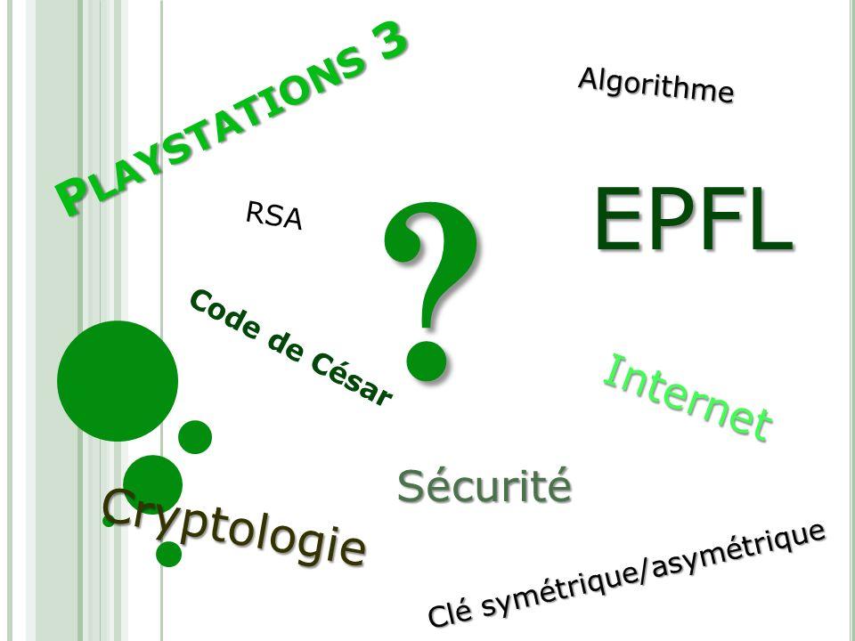 P LAYSTATIONS 3 ? EPFL Cryptologie Internet Sécurité Clé symétrique/asymétrique Algorithme RSA Code de César