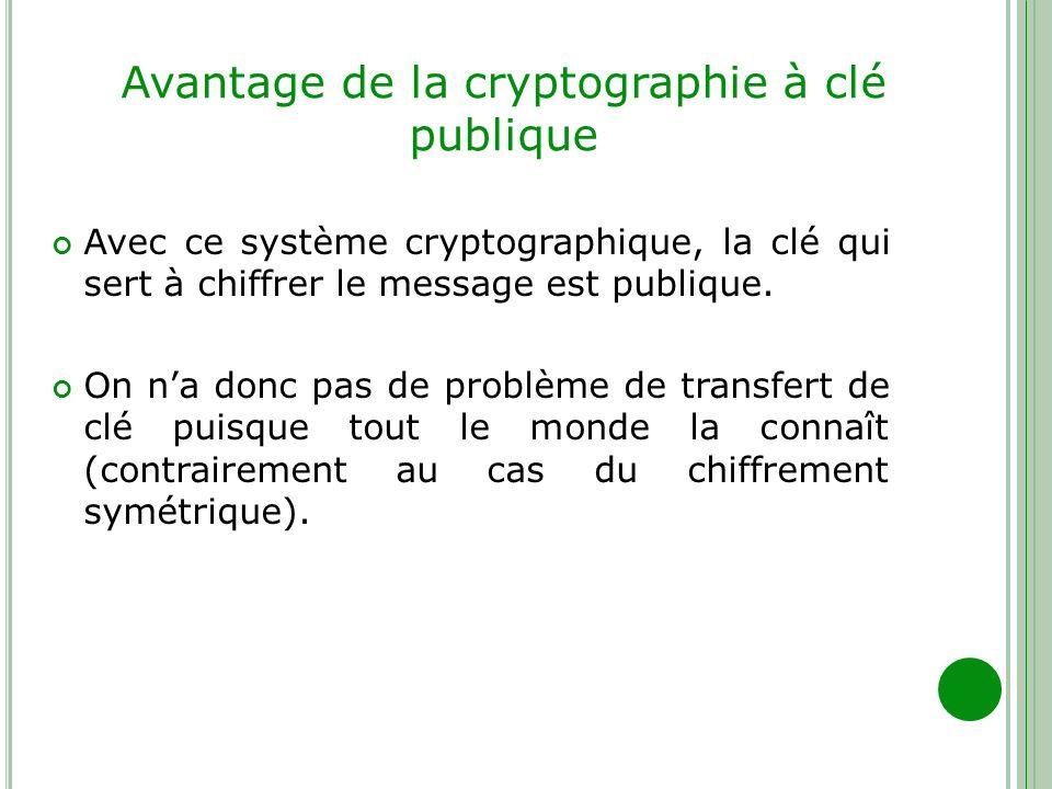 Avantage de la cryptographie à clé publique Avec ce système cryptographique, la clé qui sert à chiffrer le message est publique. On na donc pas de pro