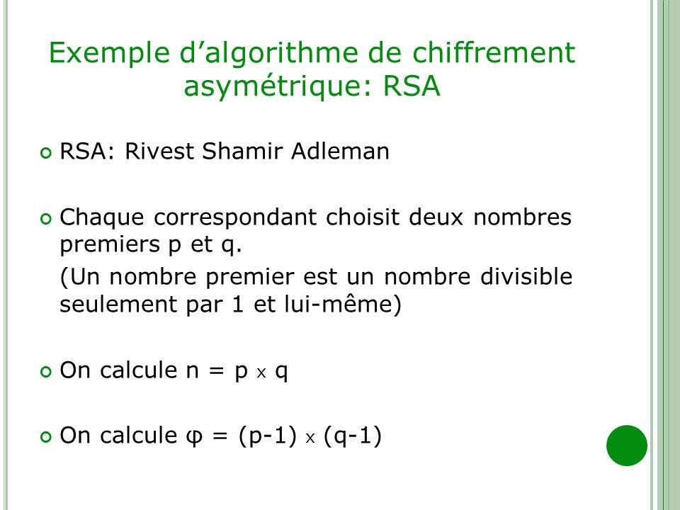 Exemple dalgorithme de chiffrement asymétrique: RSA RSA: Rivest Shamir Adleman Chaque correspondant choisit deux nombres premiers p et q. (Un nombre p
