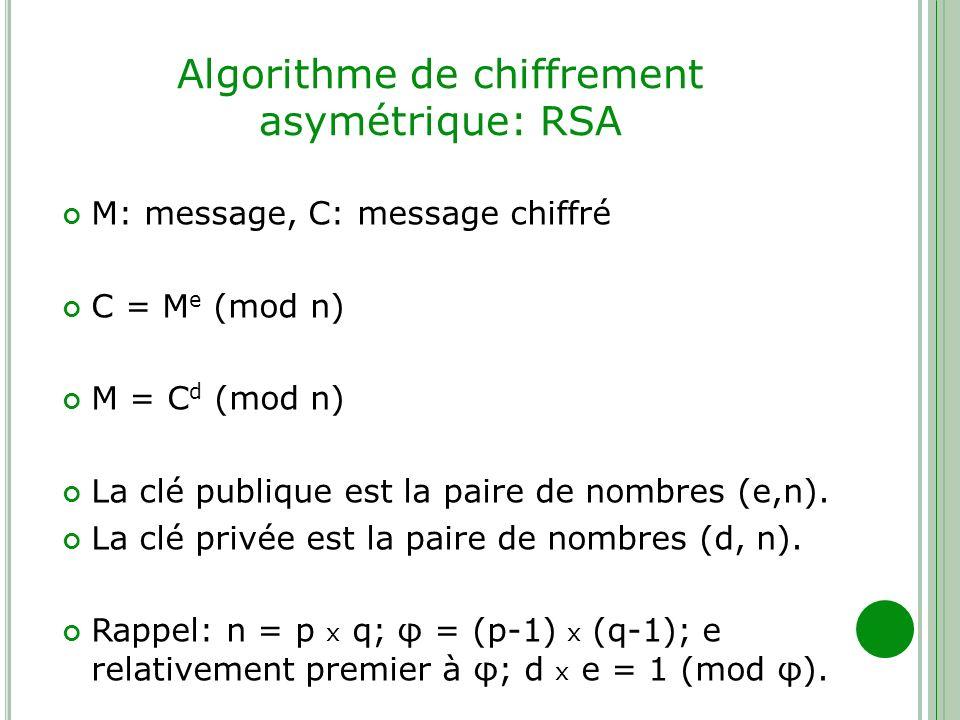 Algorithme de chiffrement asymétrique: RSA M: message, C: message chiffré C = M e (mod n) M = C d (mod n) La clé publique est la paire de nombres (e,n