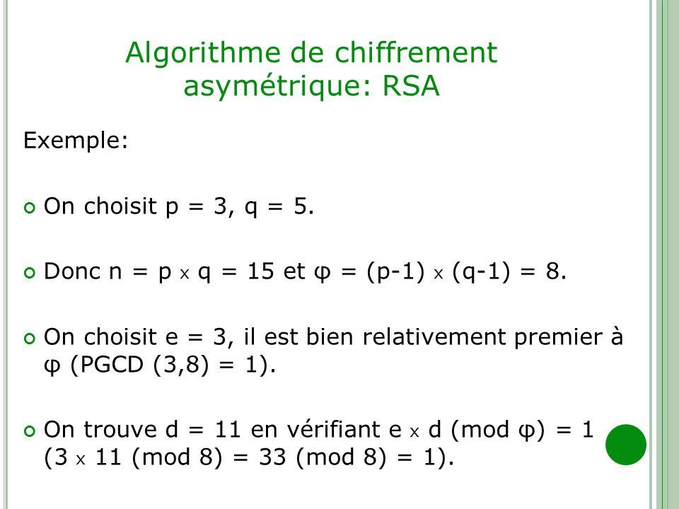 Algorithme de chiffrement asymétrique: RSA Exemple: On choisit p = 3, q = 5. Donc n = p x q = 15 et φ = (p-1) x (q-1) = 8. On choisit e = 3, il est bi