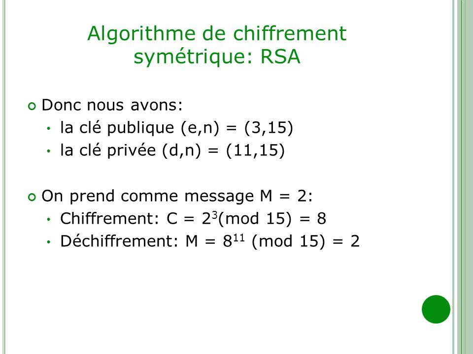 Algorithme de chiffrement symétrique: RSA Donc nous avons: la clé publique (e,n) = (3,15) la clé privée (d,n) = (11,15) On prend comme message M = 2: