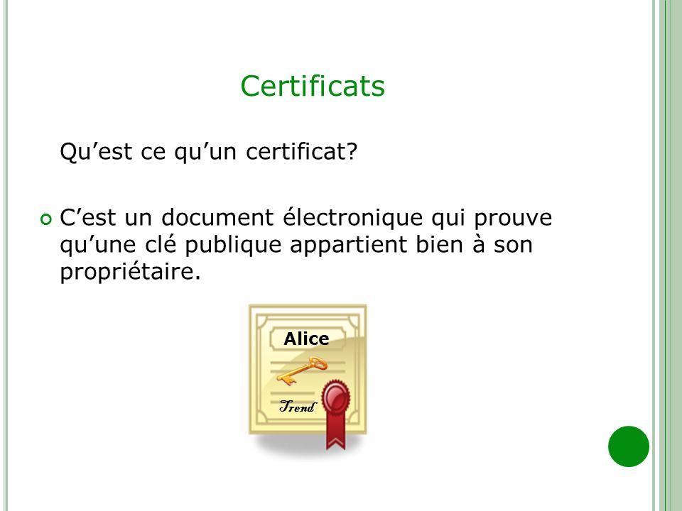 Certificats Quest ce quun certificat? Cest un document électronique qui prouve quune clé publique appartient bien à son propriétaire. Alice Trend
