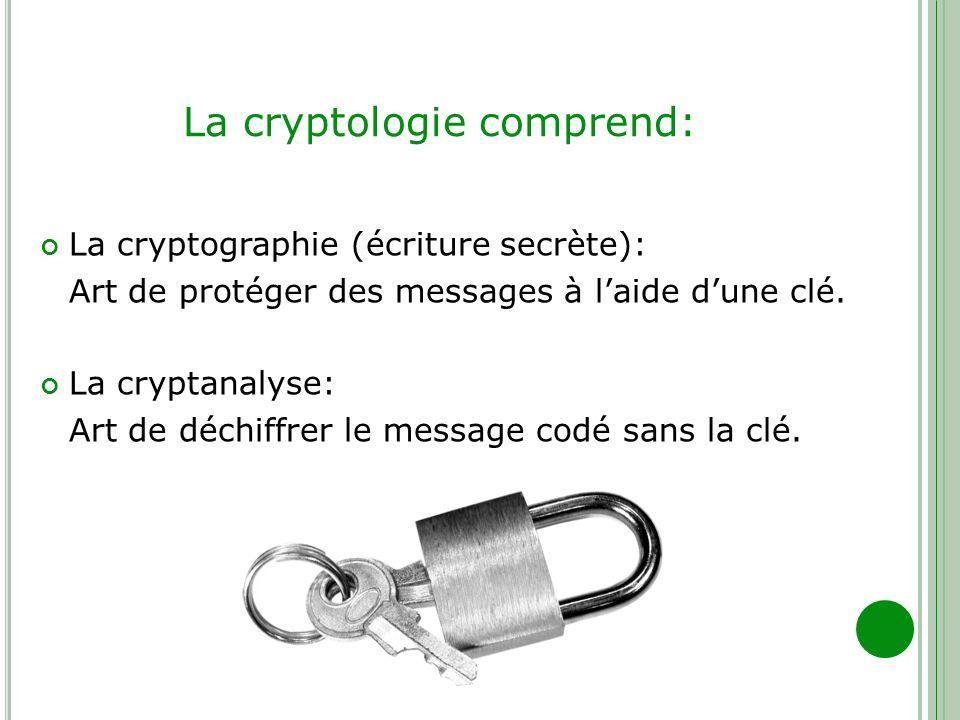 La cryptologie comprend: La cryptographie (écriture secrète): Art de protéger des messages à laide dune clé. La cryptanalyse: Art de déchiffrer le mes