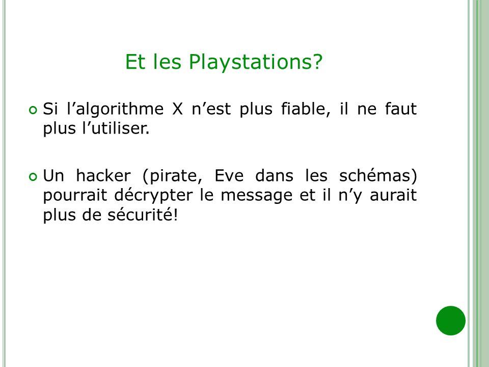 Et les Playstations? Si lalgorithme X nest plus fiable, il ne faut plus lutiliser. Un hacker (pirate, Eve dans les schémas) pourrait décrypter le mess