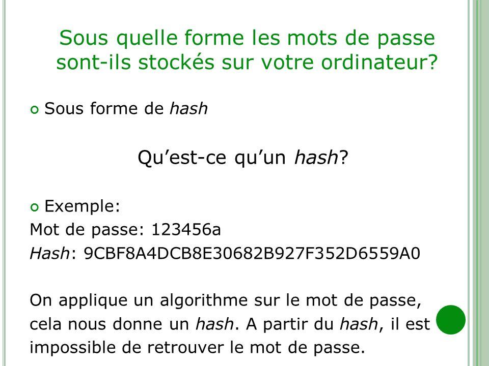 Sous quelle forme les mots de passe sont-ils stockés sur votre ordinateur? Sous forme de hash Quest-ce quun hash? Exemple: Mot de passe: 123456a Hash: