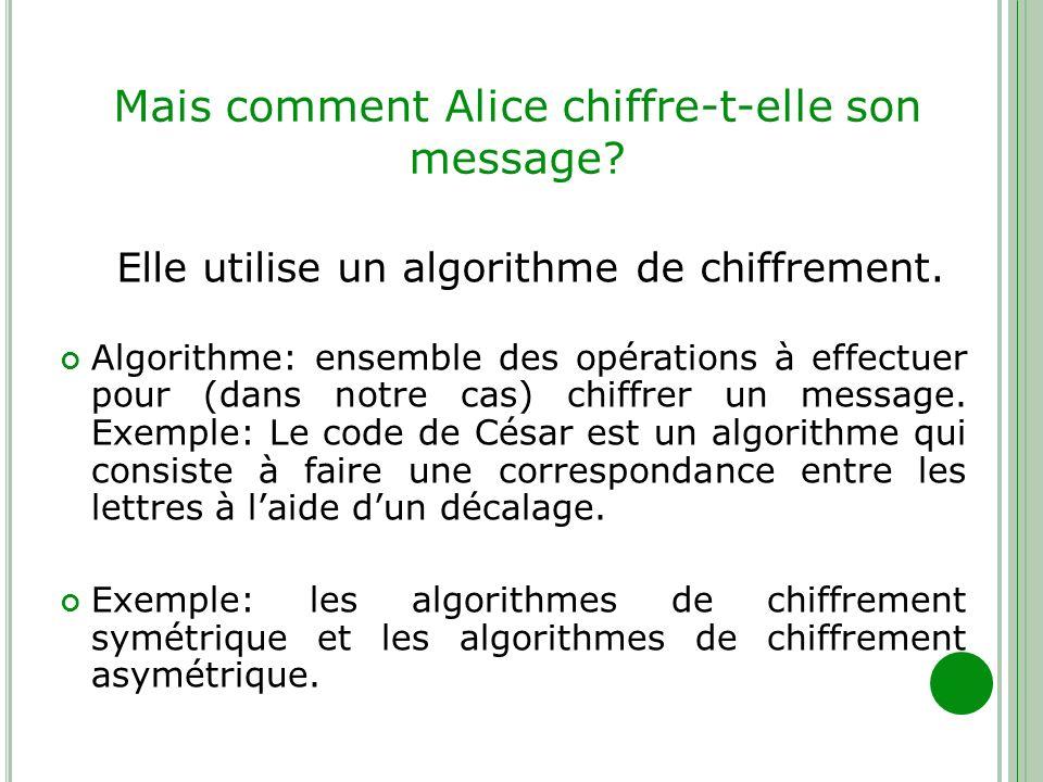 Mais comment Alice chiffre-t-elle son message? Algorithme: ensemble des opérations à effectuer pour (dans notre cas) chiffrer un message. Exemple: Le