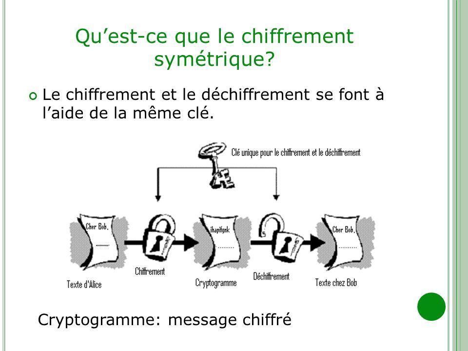 Quest-ce que le chiffrement symétrique? Le chiffrement et le déchiffrement se font à laide de la même clé. Cryptogramme: message chiffré