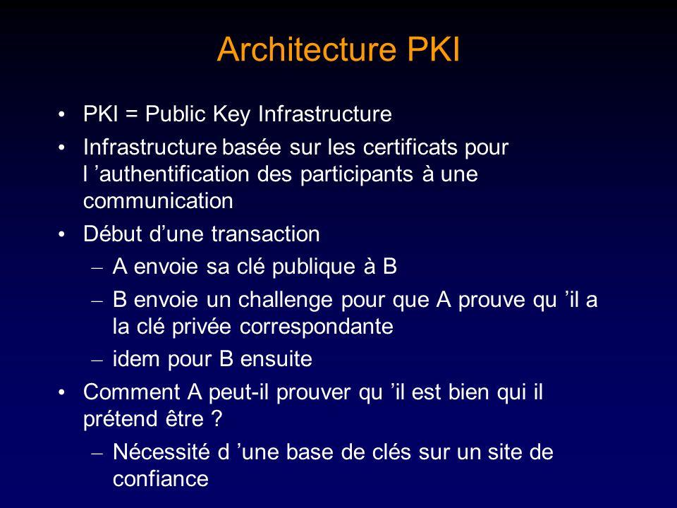 Architecture PKI PKI = Public Key Infrastructure Infrastructure basée sur les certificats pour l authentification des participants à une communication