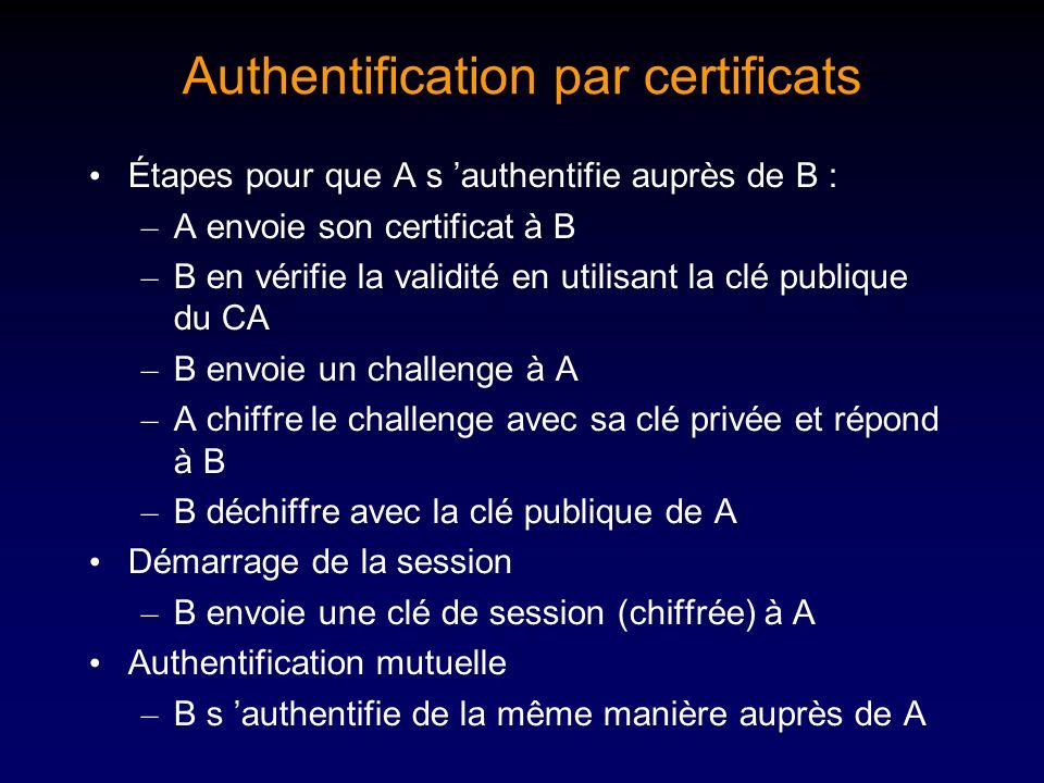 Authentification par certificats Étapes pour que A s authentifie auprès de B : – A envoie son certificat à B – B en vérifie la validité en utilisant l