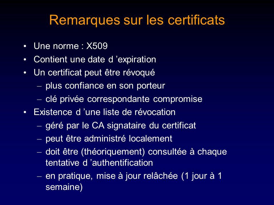 Remarques sur les certificats Une norme : X509 Contient une date d expiration Un certificat peut être révoqué – plus confiance en son porteur – clé pr