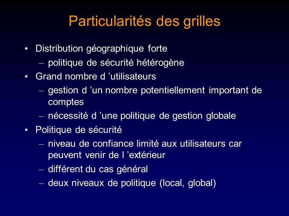 Particularités des grilles Distribution géographique forte – politique de sécurité hétérogène Grand nombre d utilisateurs – gestion d un nombre potent