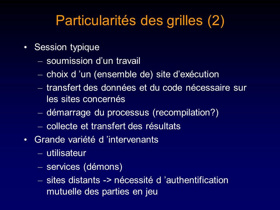 Particularités des grilles (2) Session typique – soumission dun travail – choix d un (ensemble de) site dexécution – transfert des données et du code