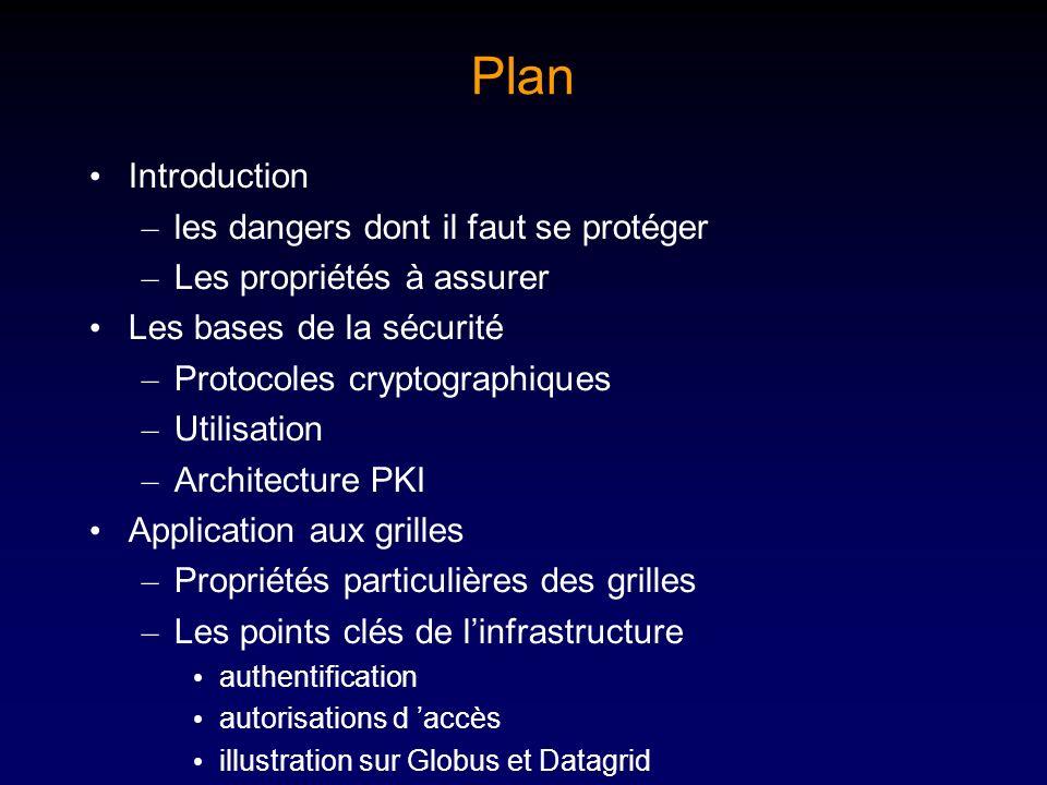 Plan Introduction – les dangers dont il faut se protéger – Les propriétés à assurer Les bases de la sécurité – Protocoles cryptographiques – Utilisati