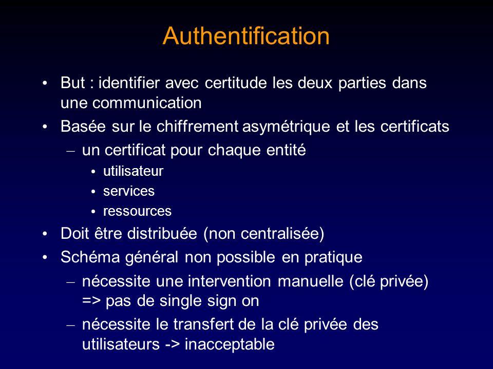 Authentification But : identifier avec certitude les deux parties dans une communication Basée sur le chiffrement asymétrique et les certificats – un