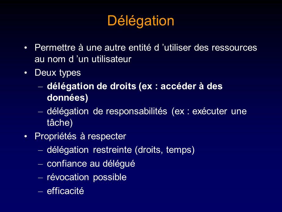 Délégation Permettre à une autre entité d utiliser des ressources au nom d un utilisateur Deux types – délégation de droits (ex : accéder à des donnée