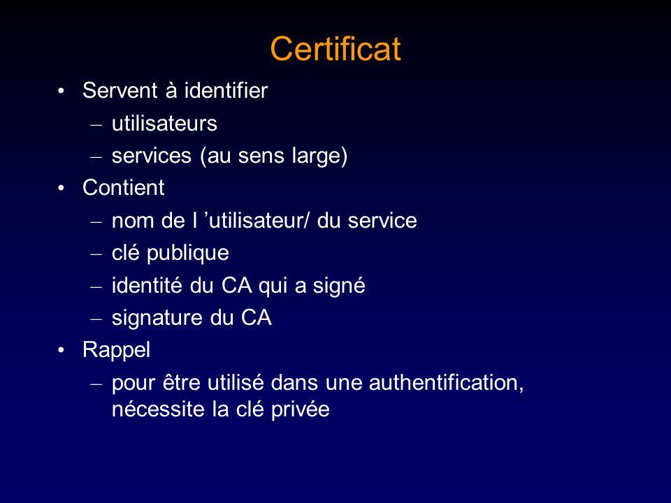 Certificat Servent à identifier – utilisateurs – services (au sens large) Contient – nom de l utilisateur/ du service – clé publique – identité du CA