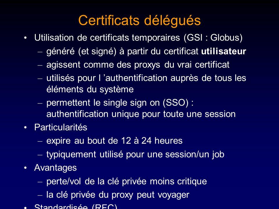 Certificats délégués Utilisation de certificats temporaires (GSI : Globus) – généré (et signé) à partir du certificat utilisateur – agissent comme des