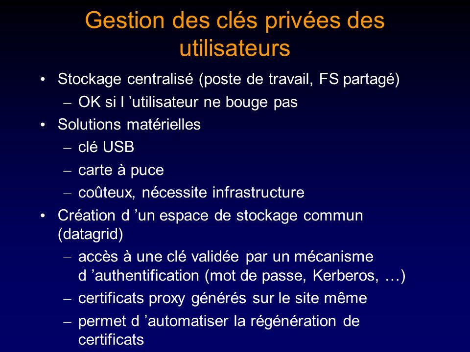 Gestion des clés privées des utilisateurs Stockage centralisé (poste de travail, FS partagé) – OK si l utilisateur ne bouge pas Solutions matérielles