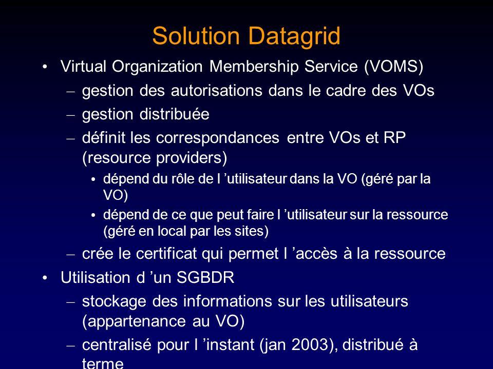 Solution Datagrid Virtual Organization Membership Service (VOMS) – gestion des autorisations dans le cadre des VOs – gestion distribuée – définit les