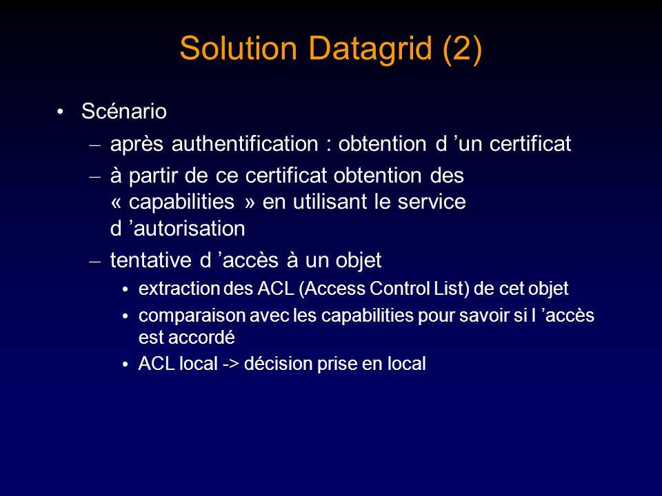 Solution Datagrid (2) Scénario – après authentification : obtention d un certificat – à partir de ce certificat obtention des « capabilities » en util