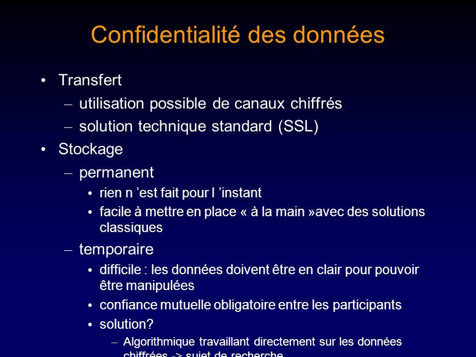 Confidentialité des données Transfert – utilisation possible de canaux chiffrés – solution technique standard (SSL) Stockage – permanent rien n est fa