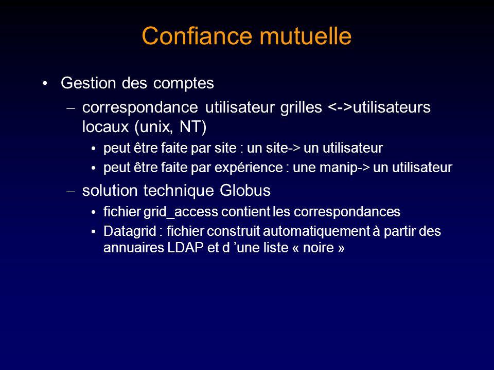 Confiance mutuelle Gestion des comptes – correspondance utilisateur grilles utilisateurs locaux (unix, NT) peut être faite par site : un site-> un uti