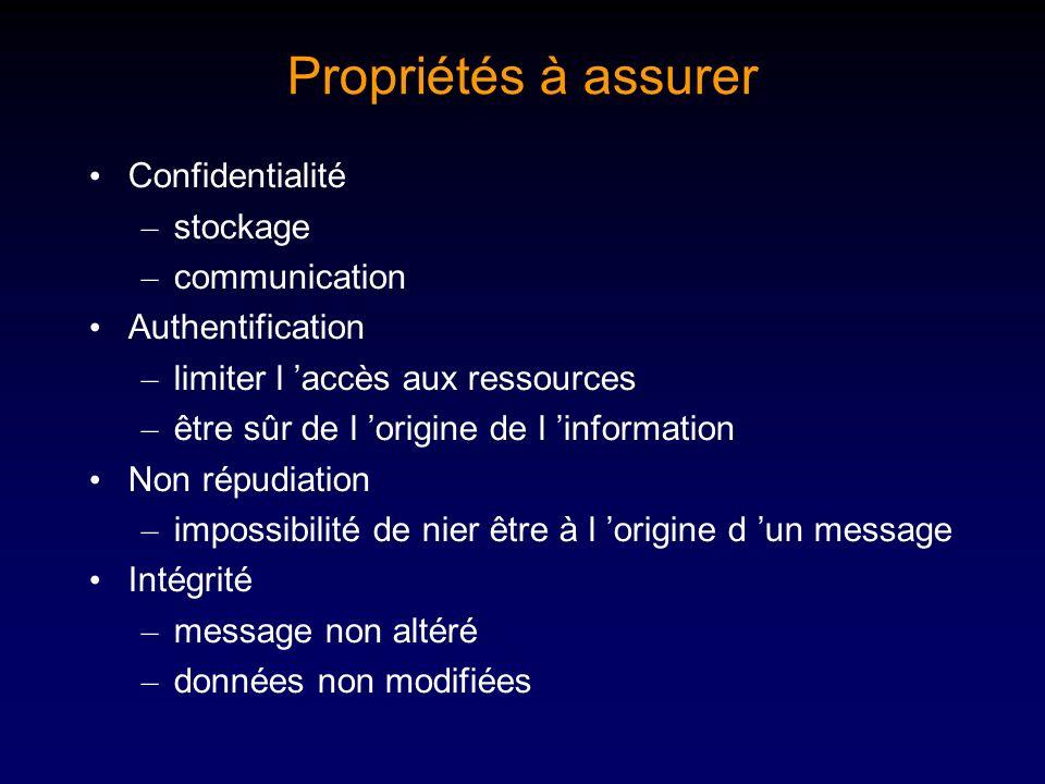 Propriétés à assurer Confidentialité – stockage – communication Authentification – limiter l accès aux ressources – être sûr de l origine de l informa