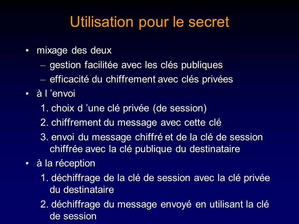 Utilisation pour le secret mixage des deux – gestion facilitée avec les clés publiques – efficacité du chiffrement avec clés privées à l envoi 1. choi