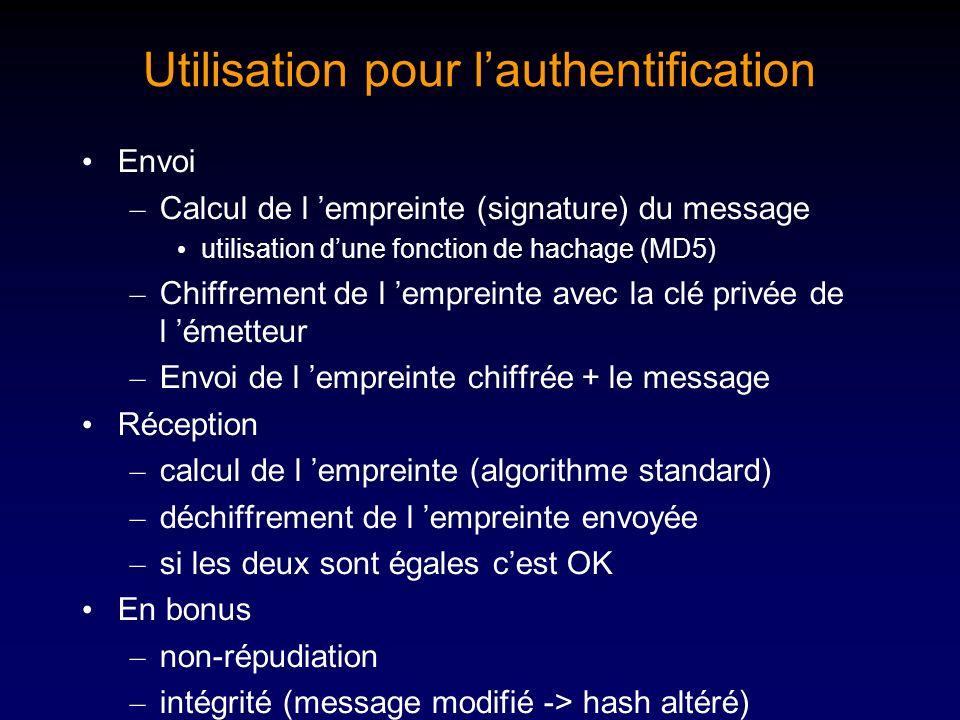 Utilisation pour lauthentification Envoi – Calcul de l empreinte (signature) du message utilisation dune fonction de hachage (MD5) – Chiffrement de l