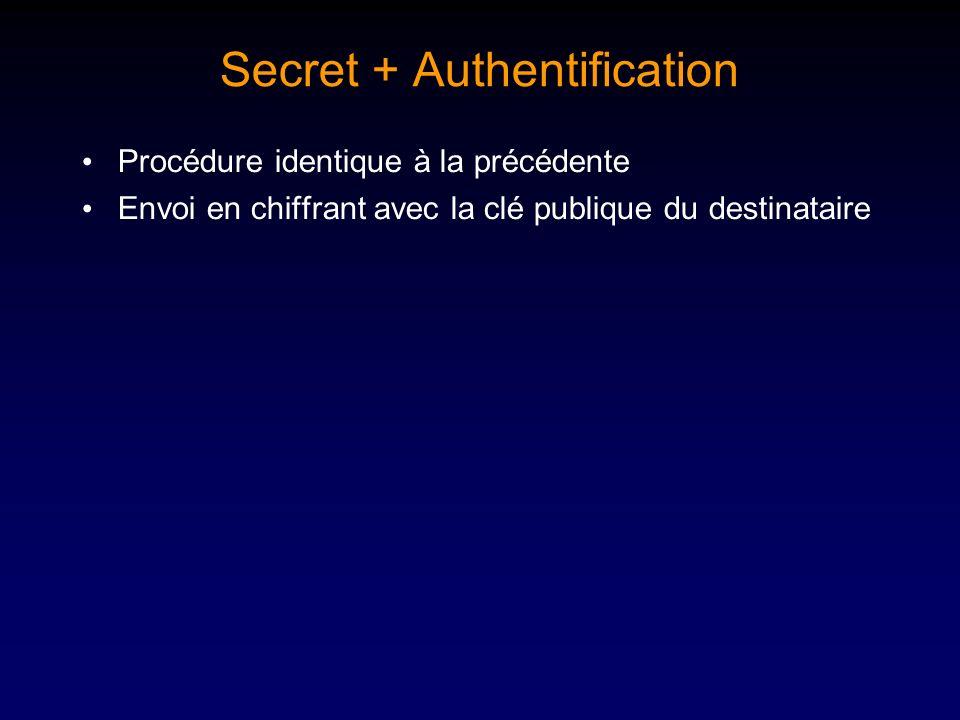 Secret + Authentification Procédure identique à la précédente Envoi en chiffrant avec la clé publique du destinataire