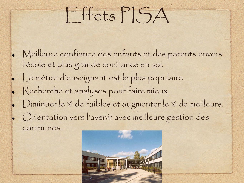 Effets PISA Meilleure confiance des enfants et des parents envers lécole et plus grande confiance en soi.