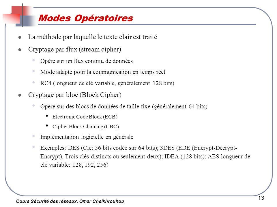 Cours Sécurité des réseaux, Omar Cheikhrouhou 13 La méthode par laquelle le texte clair est traité Cryptage par flux (stream cipher) Opère sur un flux