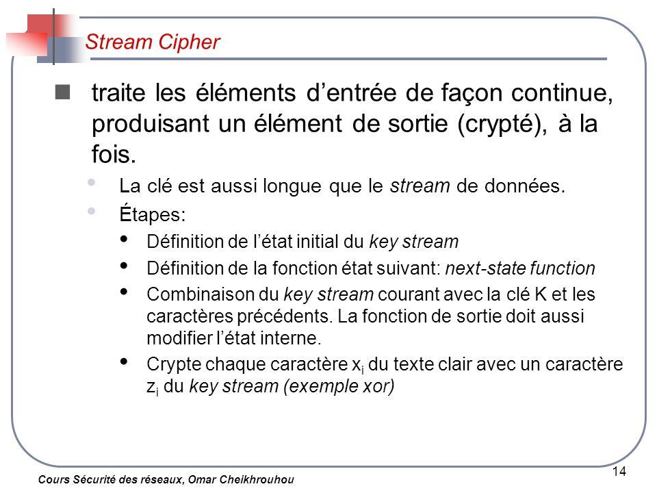 Cours Sécurité des réseaux, Omar Cheikhrouhou 14 Stream Cipher traite les éléments dentrée de façon continue, produisant un élément de sortie (crypté)
