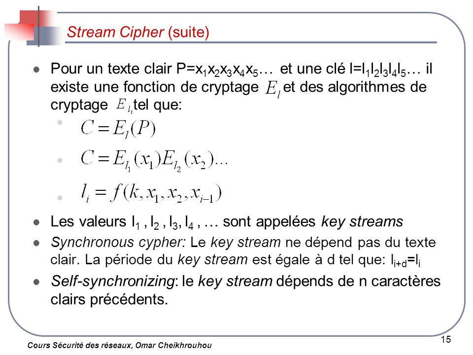 Cours Sécurité des réseaux, Omar Cheikhrouhou 15 Stream Cipher (suite) Pour un texte clair P=x 1 x 2 x 3 x 4 x 5 … et une clé l=l 1 l 2 l 3 l 4 l 5 …