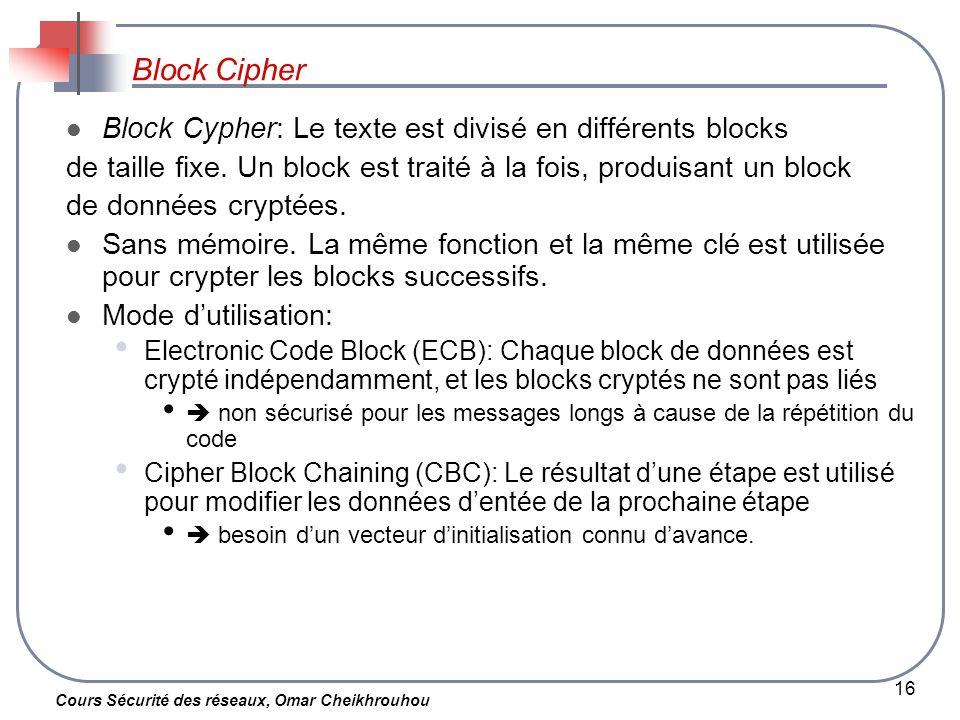 Cours Sécurité des réseaux, Omar Cheikhrouhou 16 Block Cipher Block Cypher: Le texte est divisé en différents blocks de taille fixe. Un block est trai