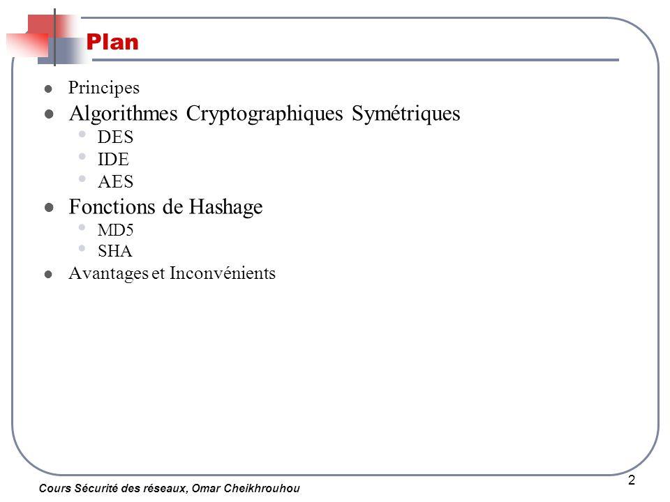 Cours Sécurité des réseaux, Omar Cheikhrouhou 2 Plan Principes Algorithmes Cryptographiques Symétriques DES IDE AES Fonctions de Hashage MD5 SHA Avant