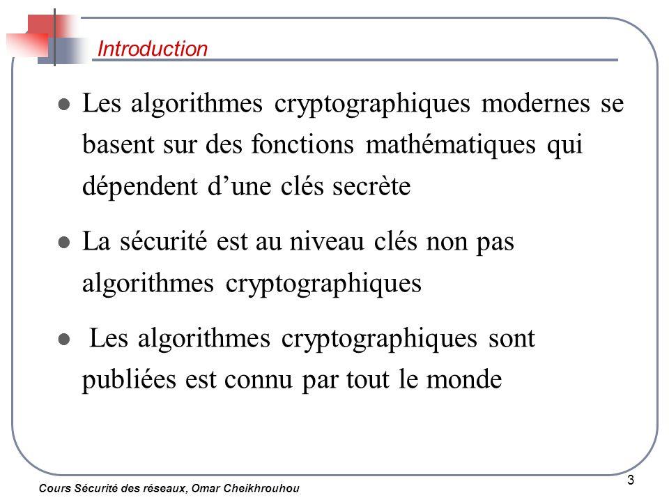 Cours Sécurité des réseaux, Omar Cheikhrouhou 3 Introduction Les algorithmes cryptographiques modernes se basent sur des fonctions mathématiques qui d