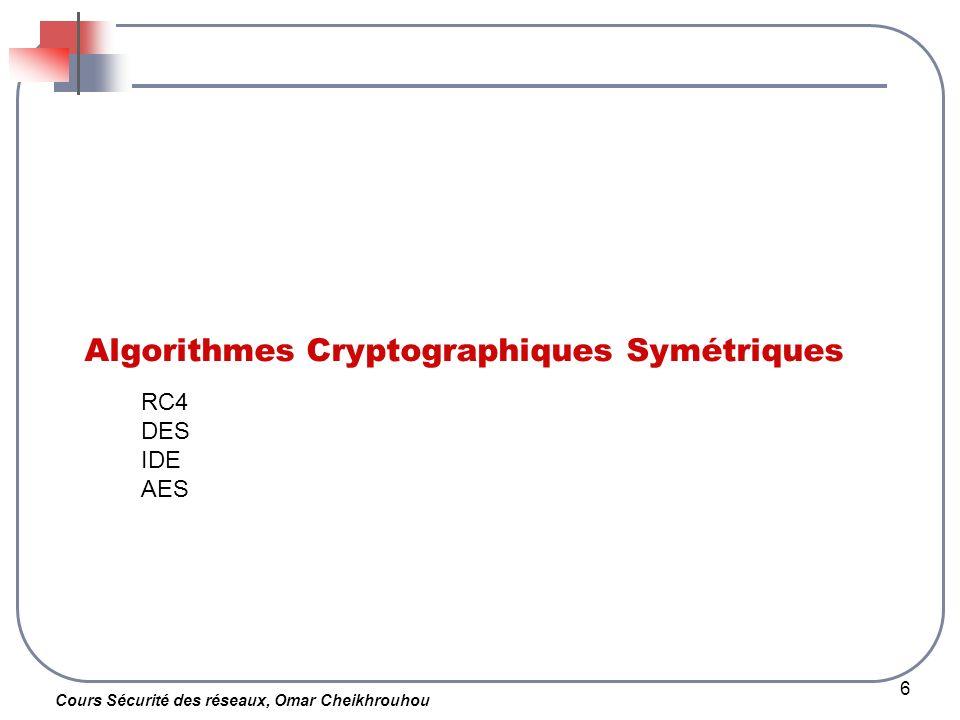 Cours Sécurité des réseaux, Omar Cheikhrouhou 6 Algorithmes Cryptographiques Symétriques RC4 DES IDE AES