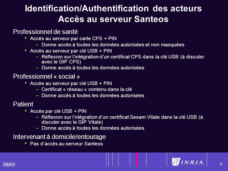 SMIS 6 Identification/Authentification des acteurs Accès au serveur Santeos Professionnel de santé Accès au serveur par carte CPS + PIN –Donne accès à toutes les données autorisées et non masquées Accès au serveur par clé USB + PIN –Réflexion sur lintégration dun certificat CPS dans la clé USB (à discuter avec le GIP CPS) –Donne accès à toutes les données autorisées Professionnel « social » Accès au serveur par clé USB + PIN –Certificat « réseau » contenu dans la clé –Donne accès à toutes les données autorisées Patient Accès par clé USB + PIN –Réflexion sur lntégration dun certificat Sesam Vitale dans la clé USB (à discuter avec le GIP Vitale) –Donne accès à toutes les données autorisées Intervenant à domicile/entourage Pas daccès au serveur Santeos