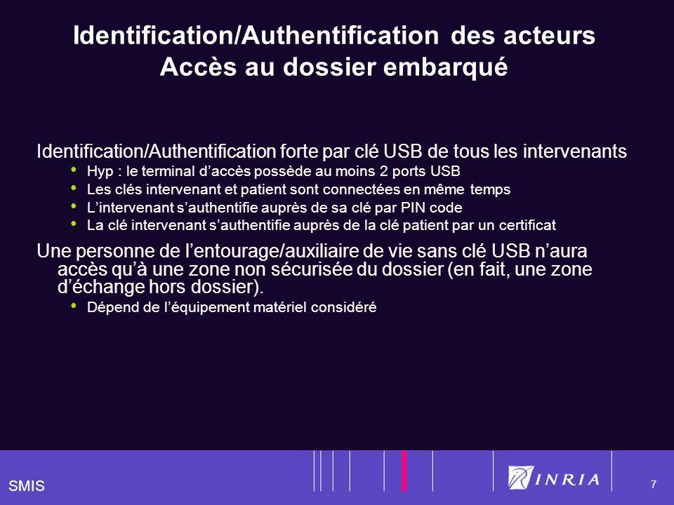 SMIS 7 Identification/Authentification des acteurs Accès au dossier embarqué Identification/Authentification forte par clé USB de tous les intervenants Hyp : le terminal daccès possède au moins 2 ports USB Les clés intervenant et patient sont connectées en même temps Lintervenant sauthentifie auprès de sa clé par PIN code La clé intervenant sauthentifie auprès de la clé patient par un certificat Une personne de lentourage/auxiliaire de vie sans clé USB naura accès quà une zone non sécurisée du dossier (en fait, une zone déchange hors dossier).