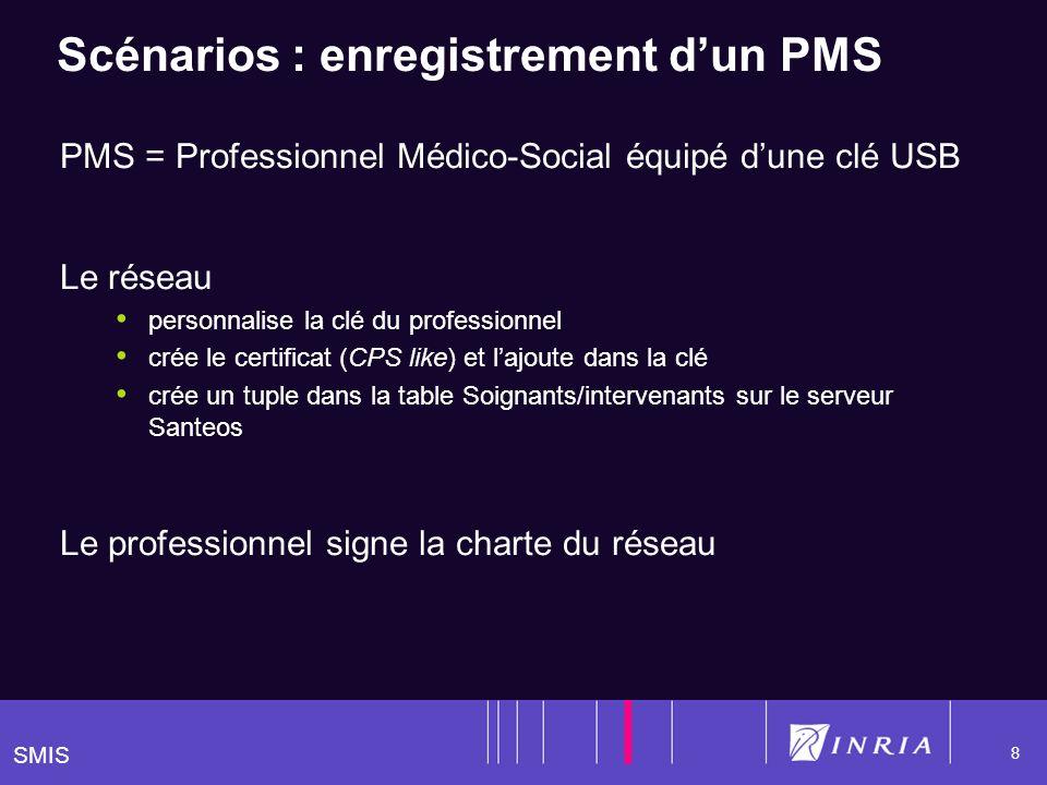 SMIS 8 Scénarios : enregistrement dun PMS PMS = Professionnel Médico-Social équipé dune clé USB Le réseau personnalise la clé du professionnel crée le certificat (CPS like) et lajoute dans la clé crée un tuple dans la table Soignants/intervenants sur le serveur Santeos Le professionnel signe la charte du réseau