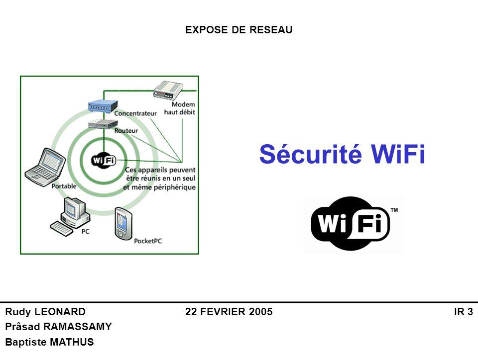 Sécurité WiFi EXPOSE DE RESEAU Rudy LEONARD Prâsad RAMASSAMY Baptiste MATHUS 22 FEVRIER 2005IR 3