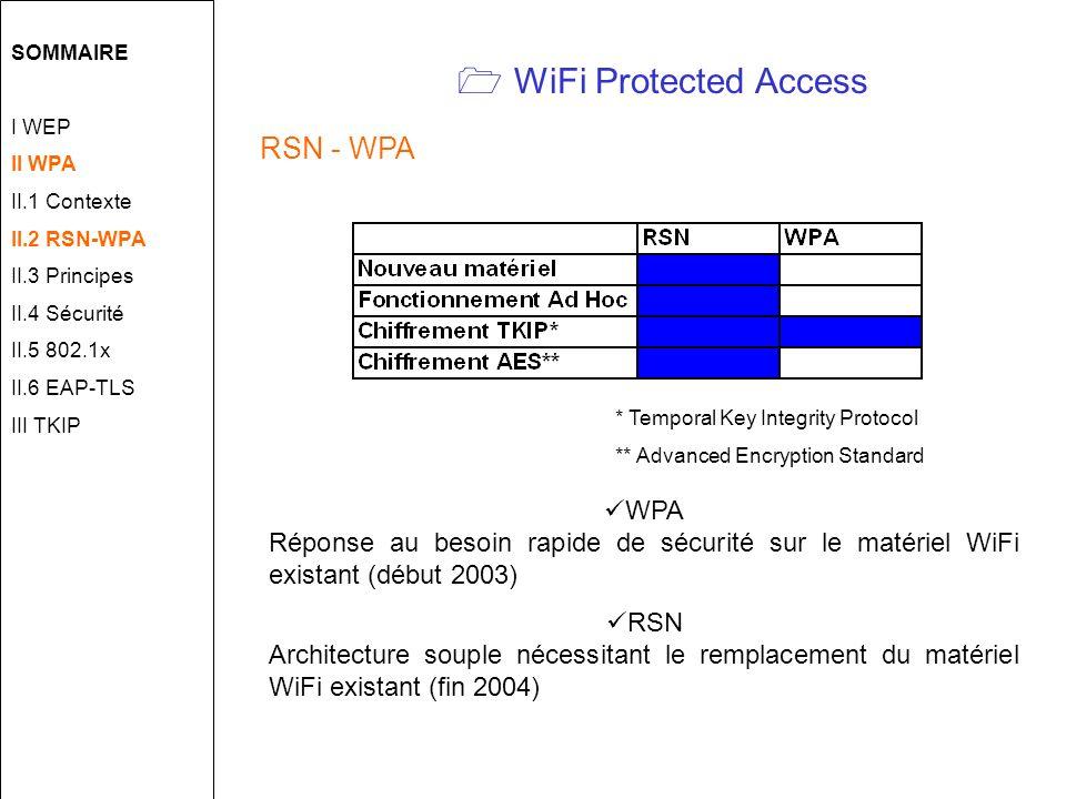 WiFi Protected Access RSN - WPA WPA Réponse au besoin rapide de sécurité sur le matériel WiFi existant (début 2003) RSN Architecture souple nécessitant le remplacement du matériel WiFi existant (fin 2004) * Temporal Key Integrity Protocol ** Advanced Encryption Standard SOMMAIRE I WEP II WPA II.1 Contexte II.2 RSN-WPA II.3 Principes II.4 Sécurité II.5 802.1x II.6 EAP-TLS III TKIP