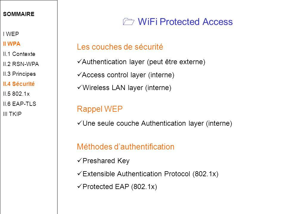 WiFi Protected Access Les couches de sécurité Authentication layer (peut être externe) Access control layer (interne) Wireless LAN layer (interne) Rappel WEP Une seule couche Authentication layer (interne) Méthodes dauthentification Preshared Key Extensible Authentication Protocol (802.1x) Protected EAP (802.1x) SOMMAIRE I WEP II WPA II.1 Contexte II.2 RSN-WPA II.3 Principes II.4 Sécurité II.5 802.1x II.6 EAP-TLS III TKIP
