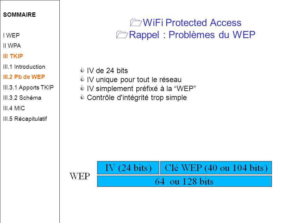 WiFi Protected Access Rappel : Problèmes du WEP IV de 24 bits IV unique pour tout le réseau IV simplement préfixé à la WEP Contrôle d intégrité trop simple SOMMAIRE I WEP II WPA III TKIP III.1 Introduction III.2 Pb de WEP III.3.1 Apports TKIP III.3.2 Schéma III.4 MIC III.5 Récapitulatif