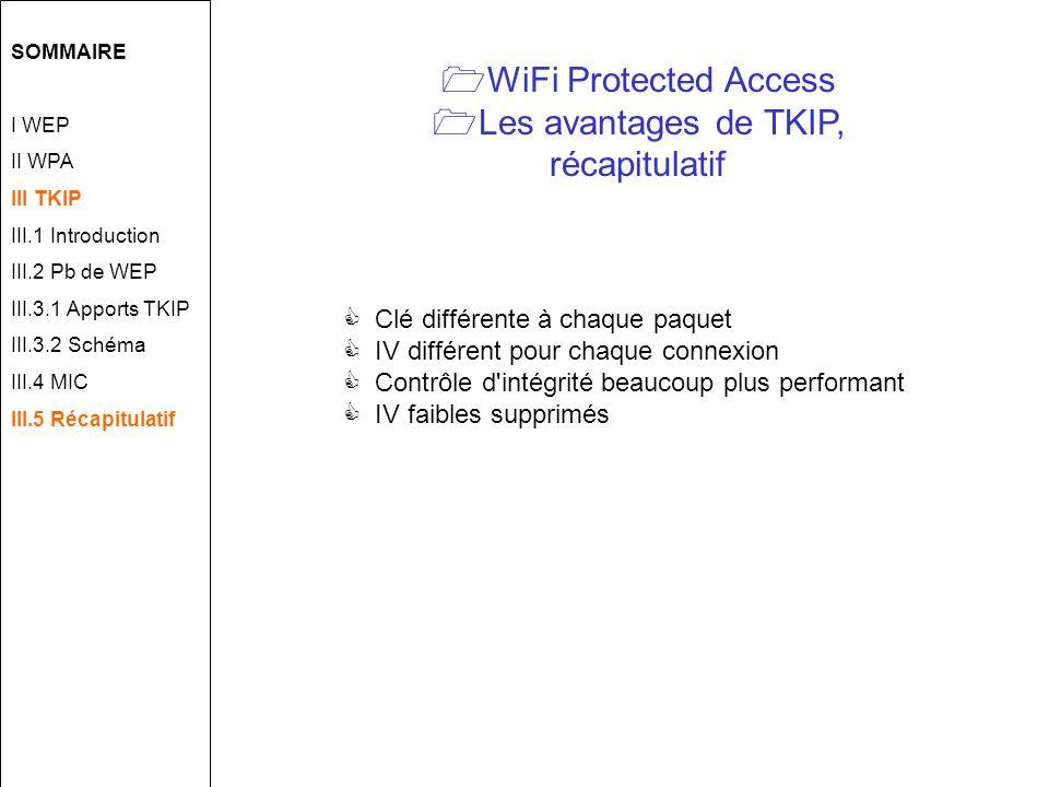 WiFi Protected Access Les avantages de TKIP, récapitulatif Clé différente à chaque paquet IV différent pour chaque connexion Contrôle d intégrité beaucoup plus performant IV faibles supprimés SOMMAIRE I WEP II WPA III TKIP III.1 Introduction III.2 Pb de WEP III.3.1 Apports TKIP III.3.2 Schéma III.4 MIC III.5 Récapitulatif
